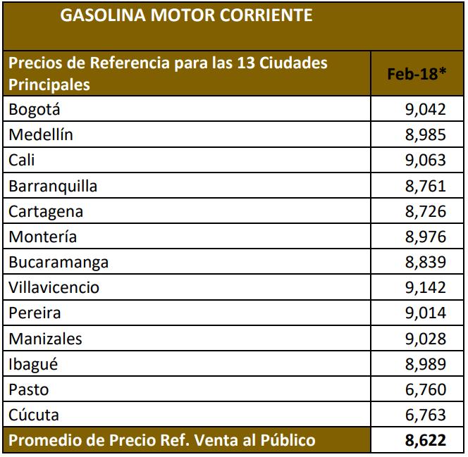 precio gasolina en febrero 3.jpg
