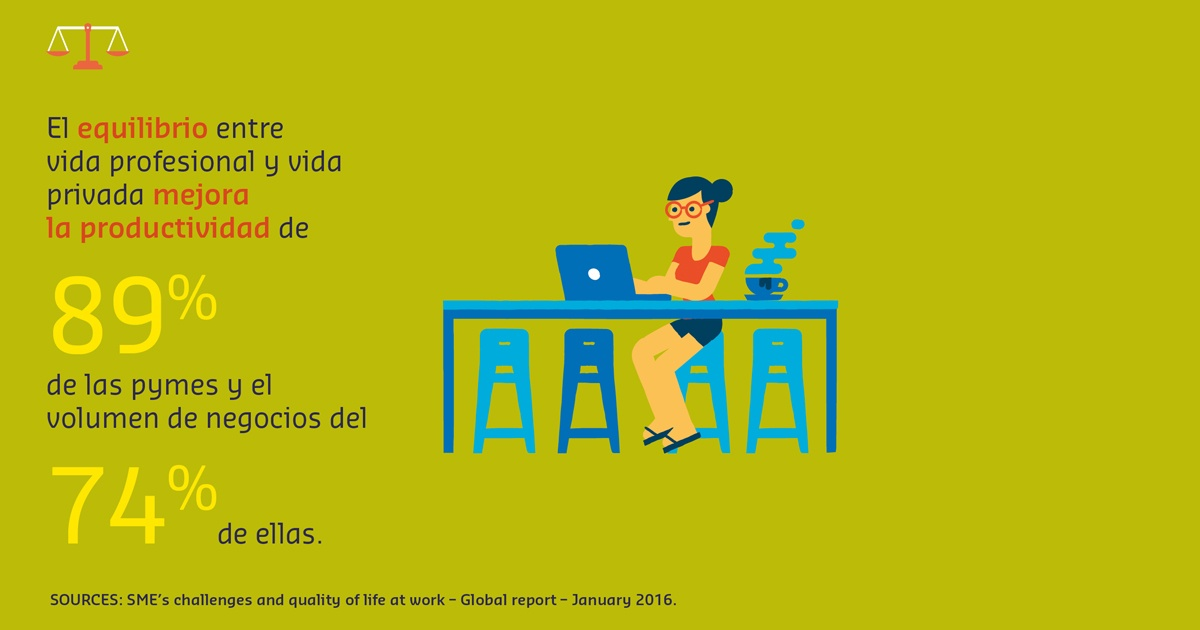 #5-QoLatwork-ROIforSMEs-1200x630-Facebook_ES4.jpg