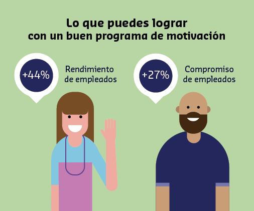 Motivación_no_salarial-01.png
